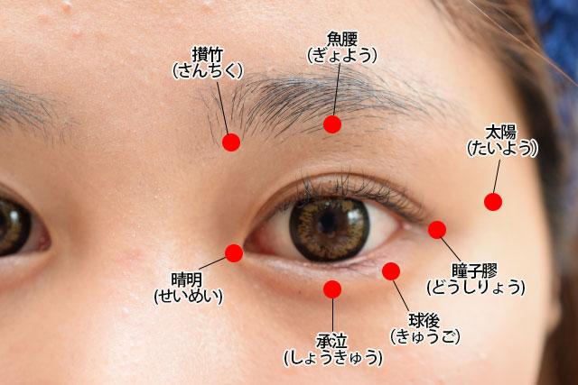 目の下のシワを解消するツボの写真