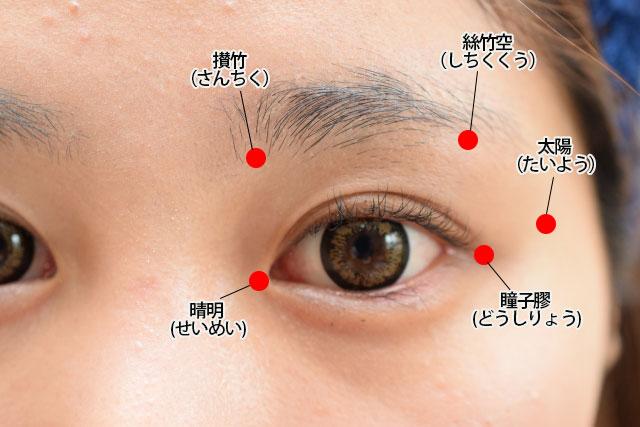 目尻のしわ改善のツボの説明図